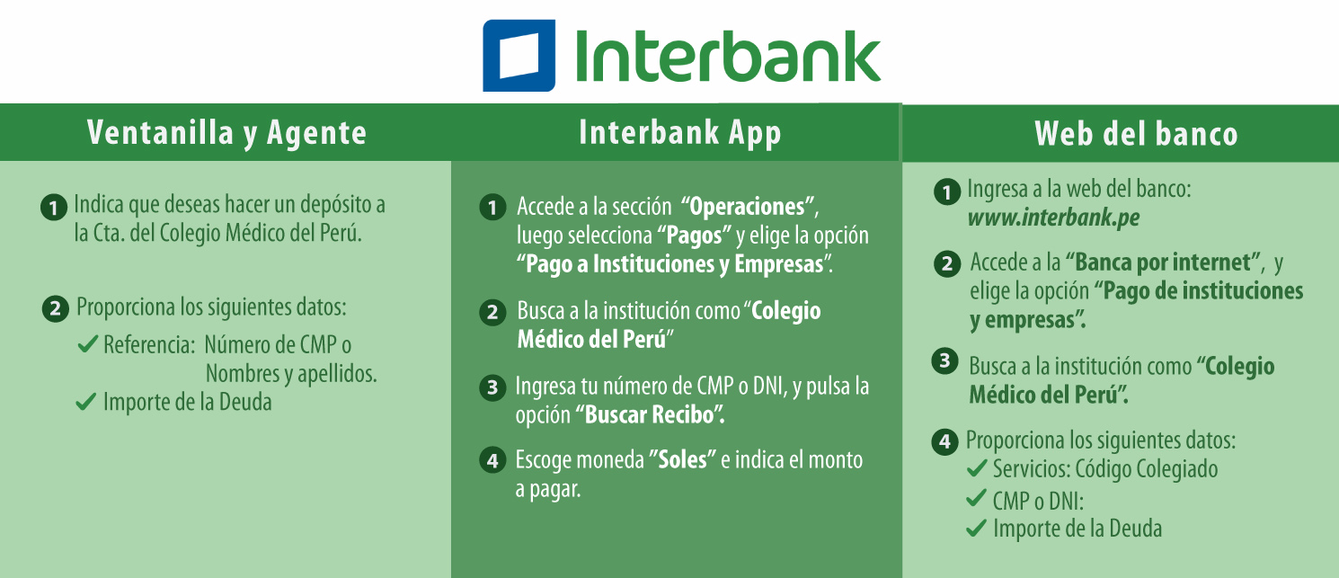 comoPagar-Interbank